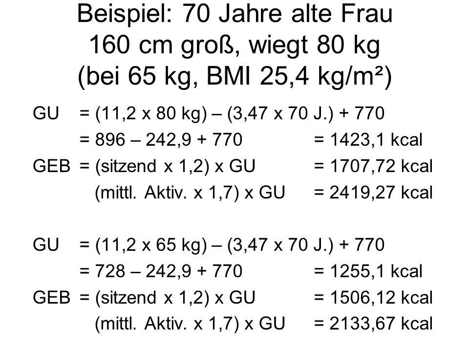 Beispiel: 70 Jahre alte Frau 160 cm groß, wiegt 80 kg (bei 65 kg, BMI 25,4 kg/m²)