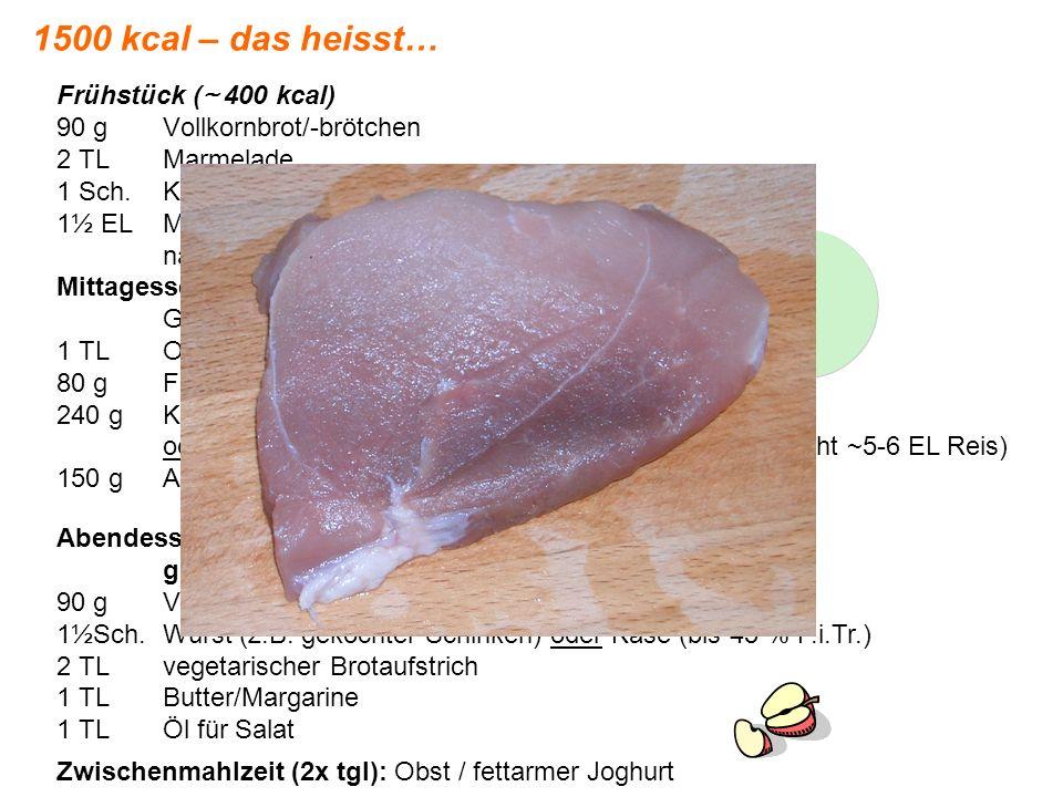 1500 kcal – das heisst… Frühstück (~ 400 kcal)