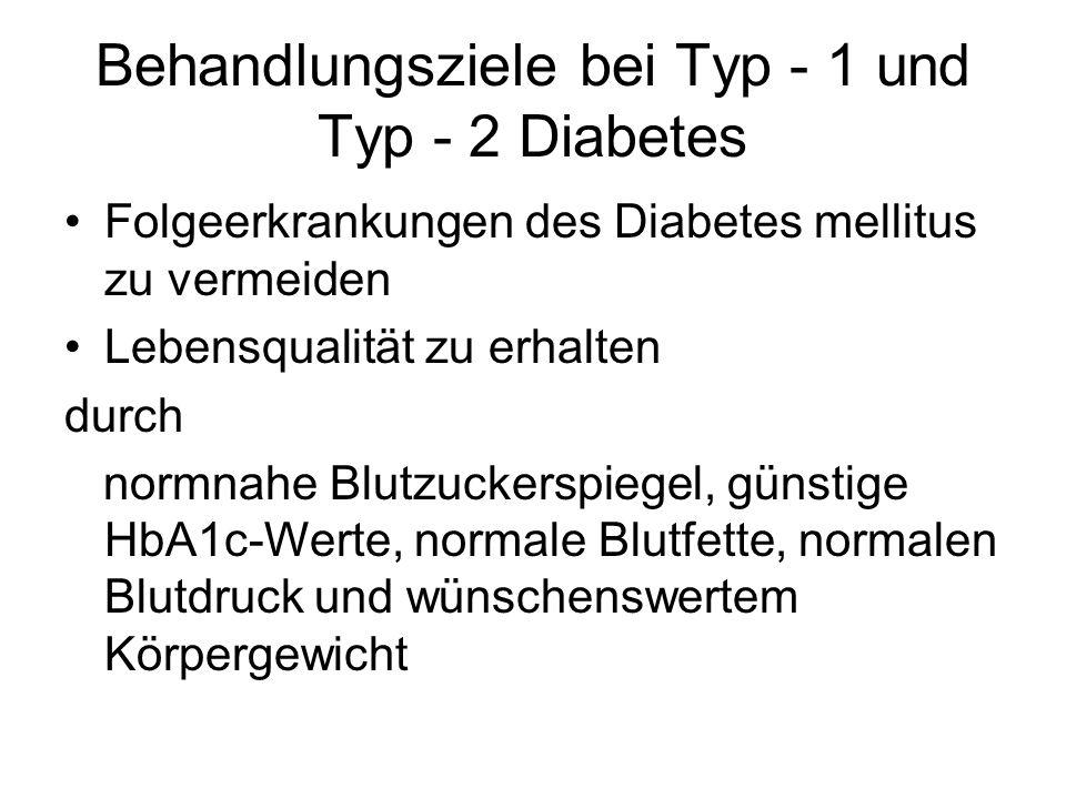 Behandlungsziele bei Typ - 1 und Typ - 2 Diabetes
