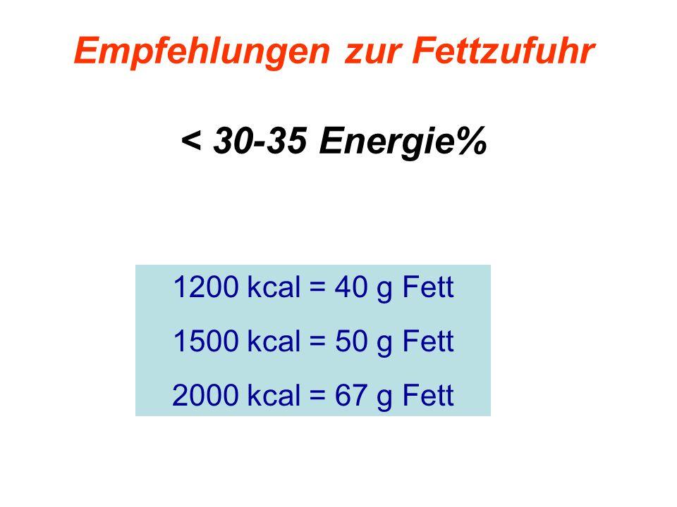 Empfehlungen zur Fettzufuhr < 30-35 Energie%