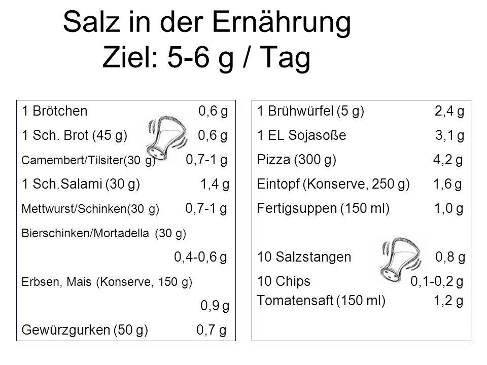 Salz in der Ernährung Ziel: 5-6 g / Tag