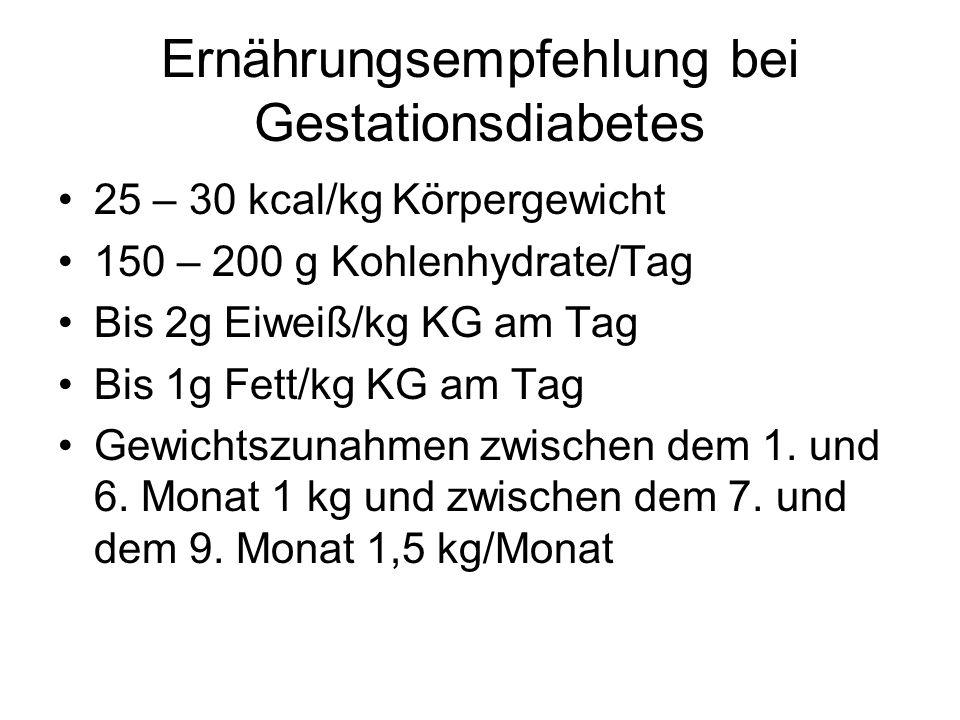 Ernährungsempfehlung bei Gestationsdiabetes