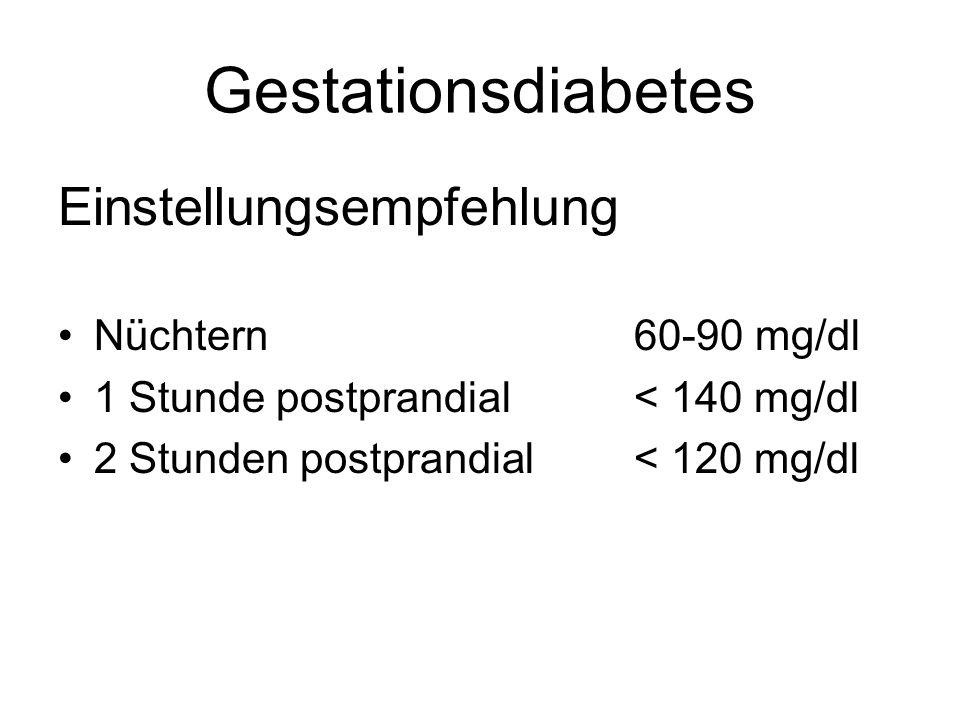 Gestationsdiabetes Einstellungsempfehlung Nüchtern 60-90 mg/dl