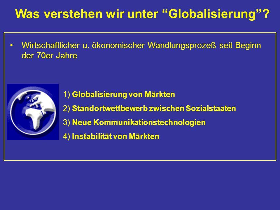 Was verstehen wir unter Globalisierung