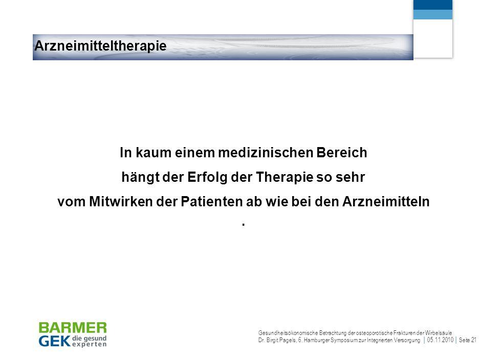 Arzneimittelstandardtherapiekosten bei Osteoporose