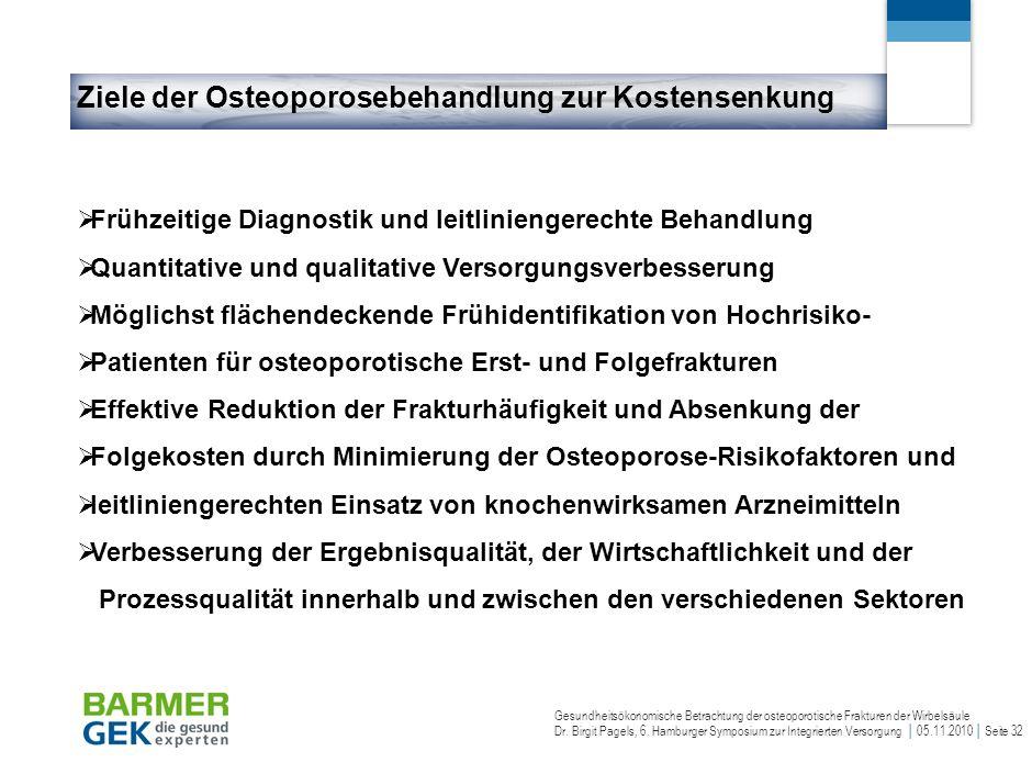 Motto des Welt-Osteoporosetages 20.10.2010