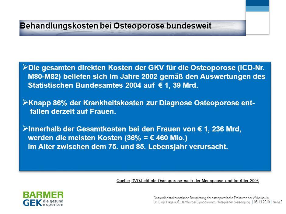 Behandlungskosten bei Osteoporose bundesweit