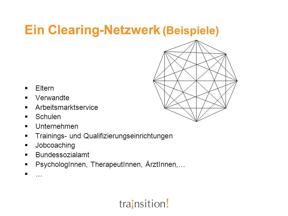 Ein Clearing-Netzwerk (Beispiele)