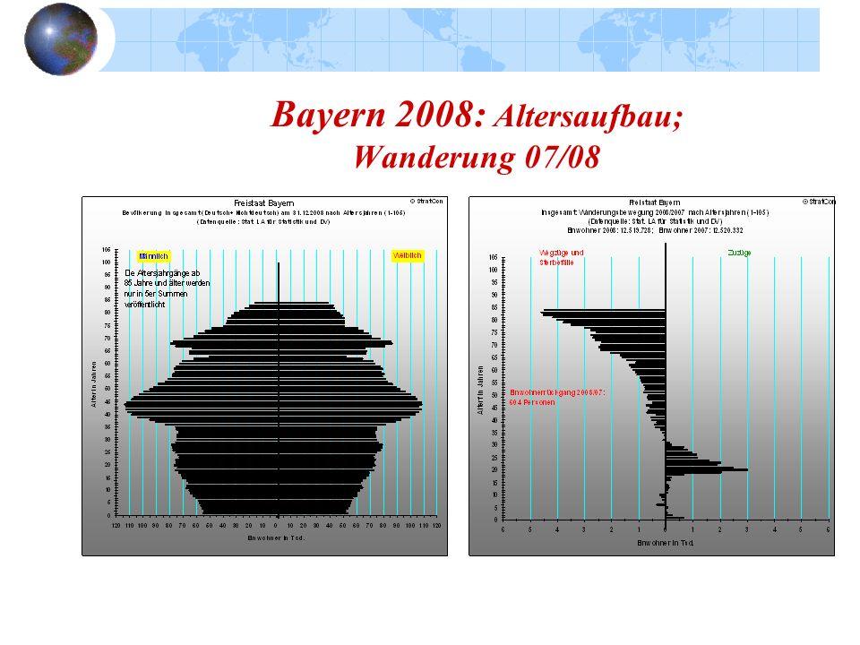 Bayern 2008: Altersaufbau; Wanderung 07/08