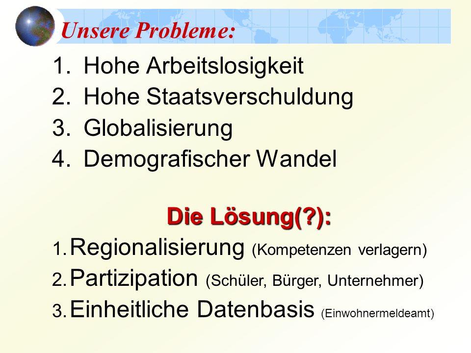 Unsere Probleme: Hohe Arbeitslosigkeit. Hohe Staatsverschuldung. Globalisierung. Demografischer Wandel.