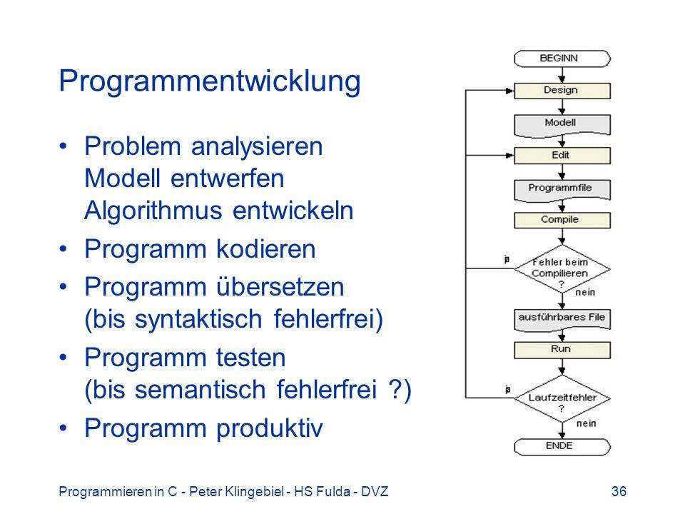 Programmentwicklung Problem analysieren Modell entwerfen Algorithmus entwickeln. Programm kodieren.