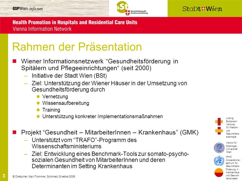 Rahmen der Präsentation