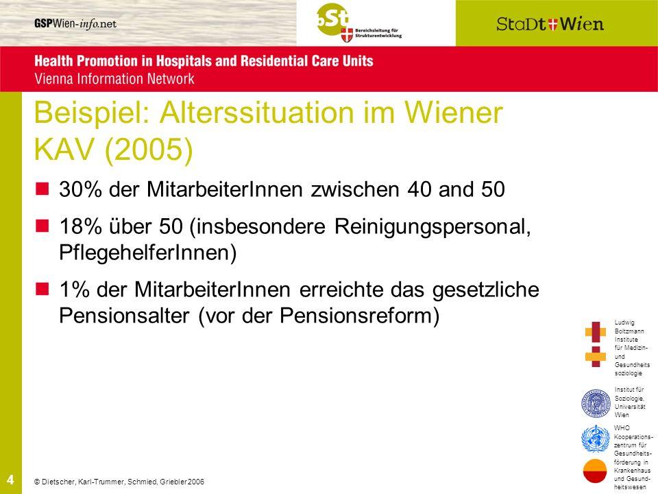 Beispiel: Alterssituation im Wiener KAV (2005)