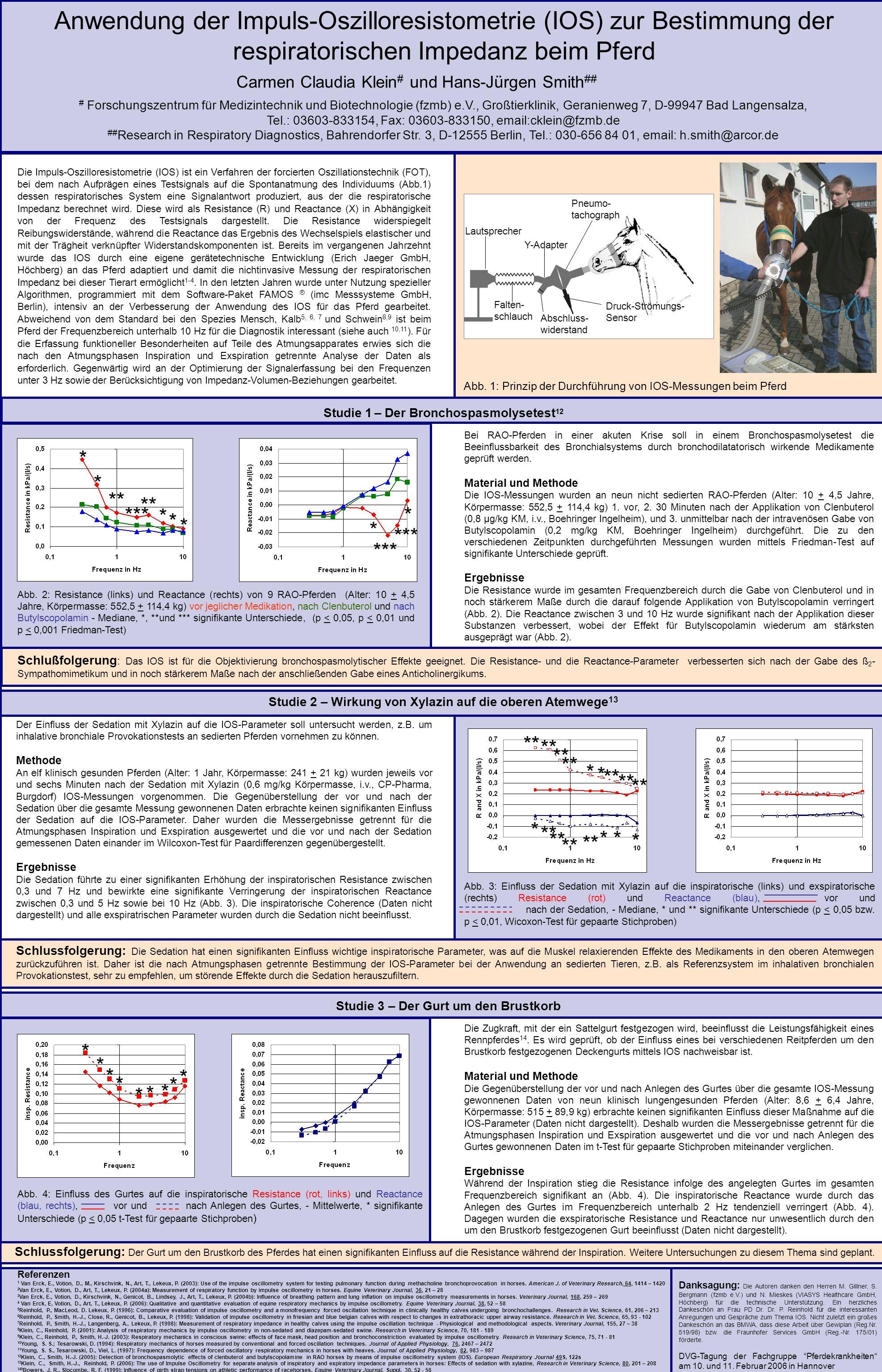Anwendung der Impuls-Oszilloresistometrie (IOS) zur Bestimmung der respiratorischen Impedanz beim Pferd