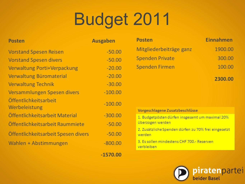 Budget 2011 Posten Ausgaben Vorstand Spesen Reisen -50.00