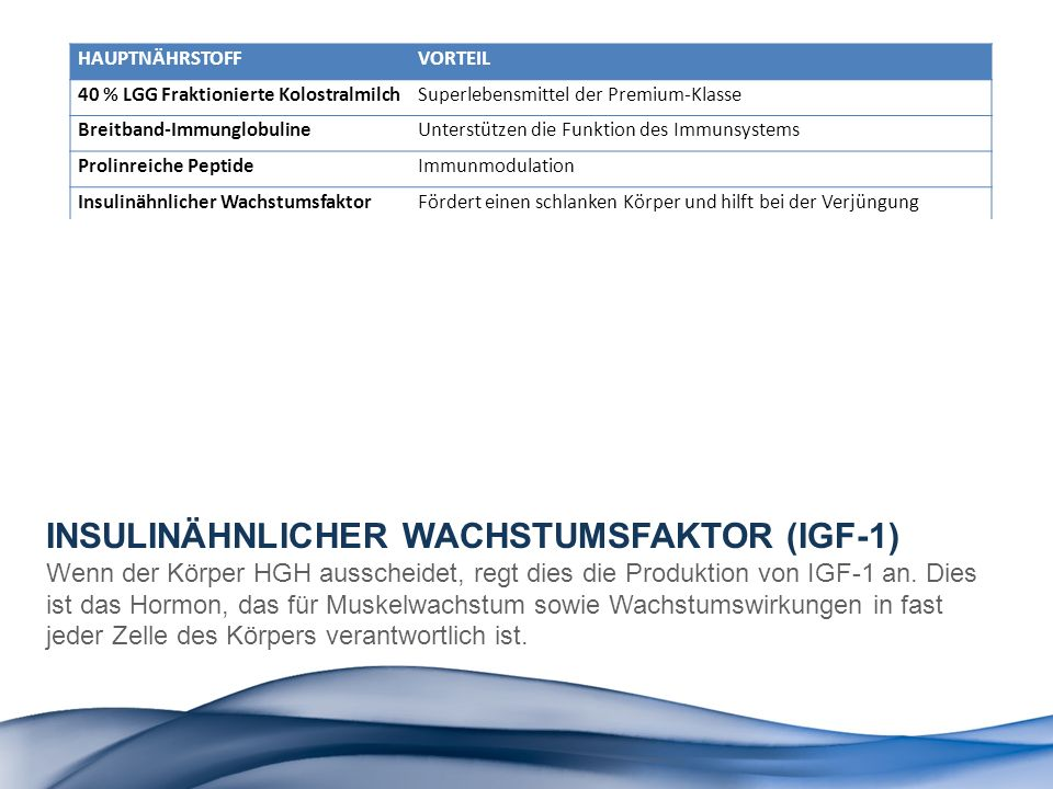 INSULINÄHNLICHER WACHSTUMSFAKTOR (IGF-1)