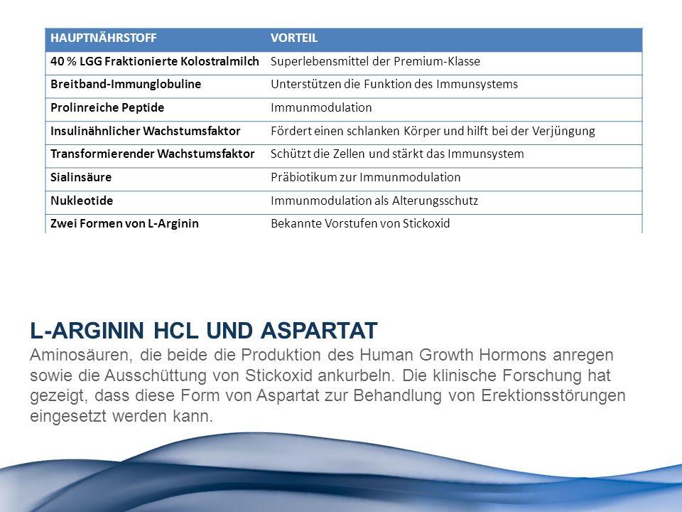 L-ARGININ HCL UND ASPARTAT
