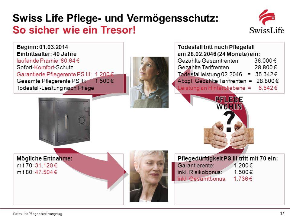 Swiss Life Pflege- und Vermögensschutz: So sicher wie ein Tresor!
