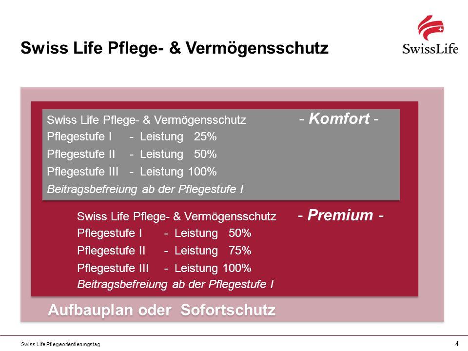 Swiss Life Pflege- & Vermögensschutz