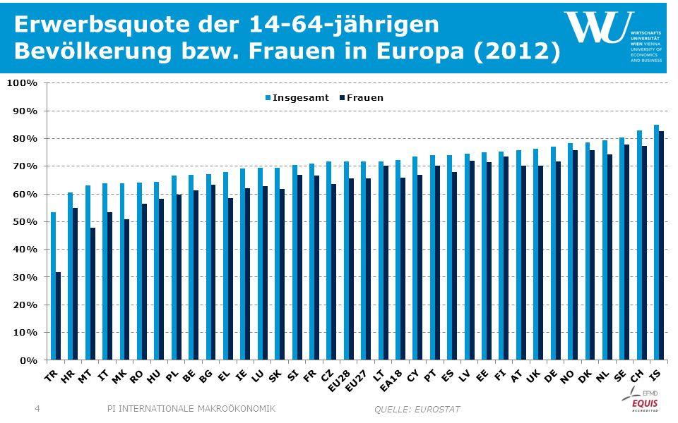 Erwerbsquote der 14-64-jährigen Bevölkerung bzw