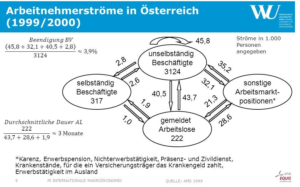 Arbeitnehmerströme in Österreich (1999/2000)