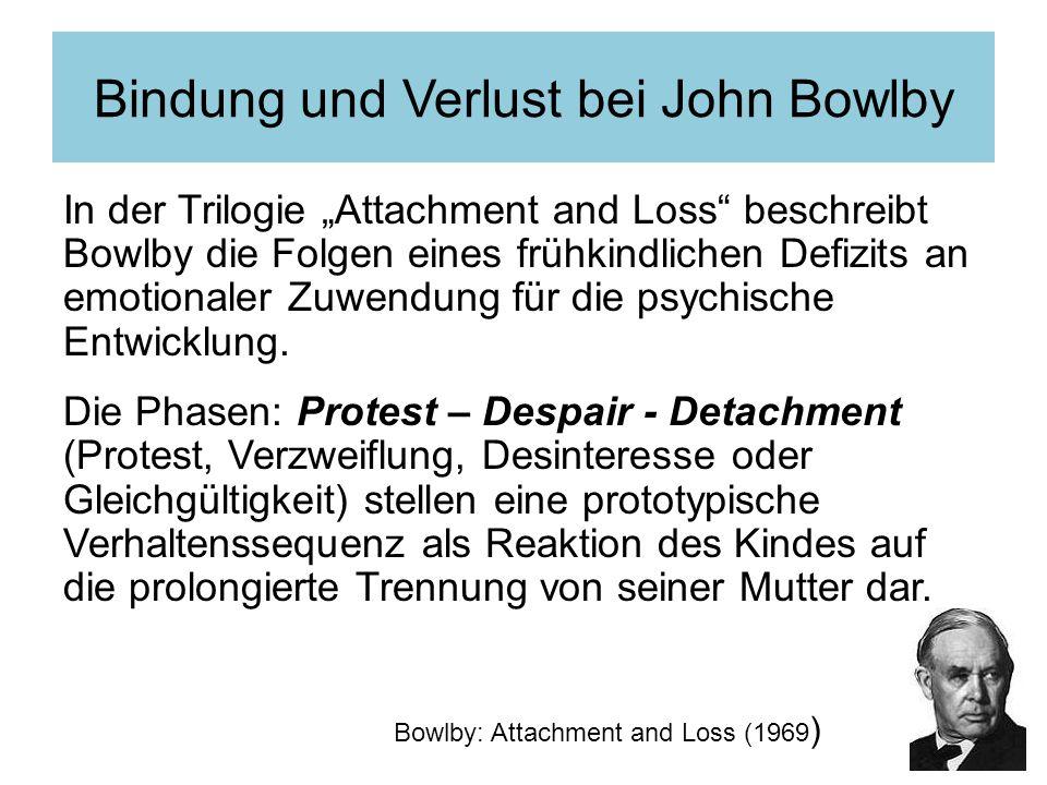 Bindung und Verlust bei John Bowlby
