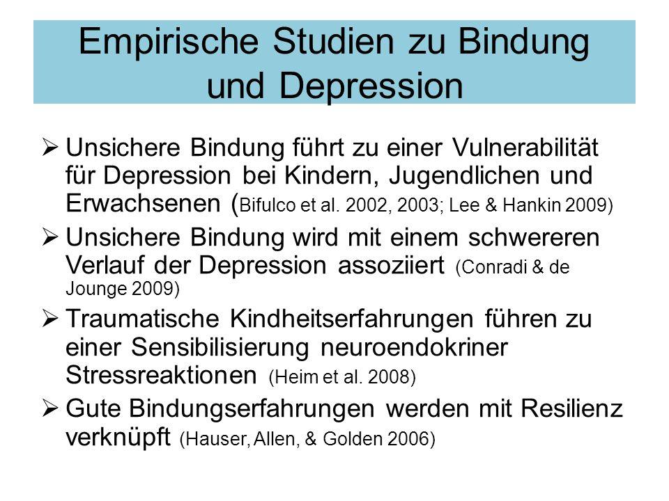 Empirische Studien zu Bindung und Depression