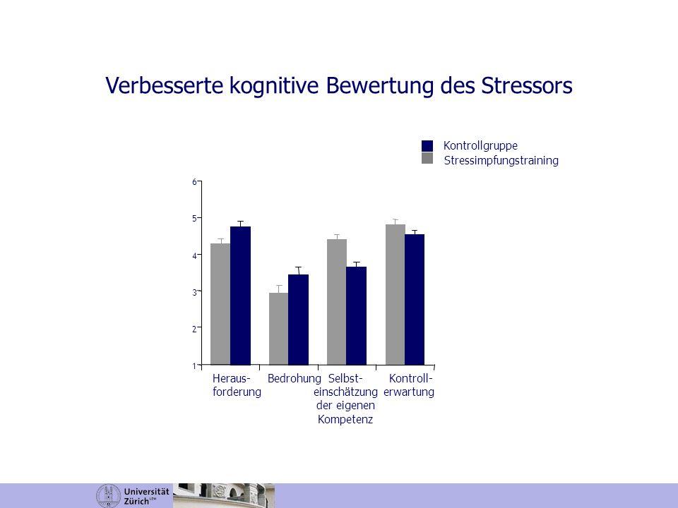 Verbesserte kognitive Bewertung des Stressors