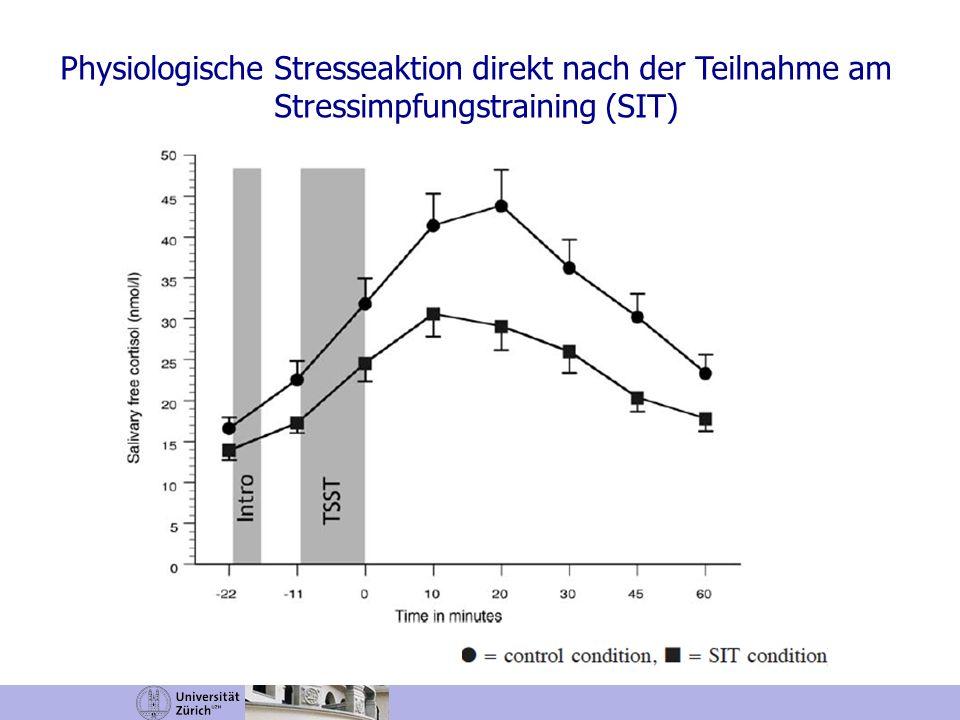 Physiologische Stresseaktion direkt nach der Teilnahme am Stressimpfungstraining (SIT)