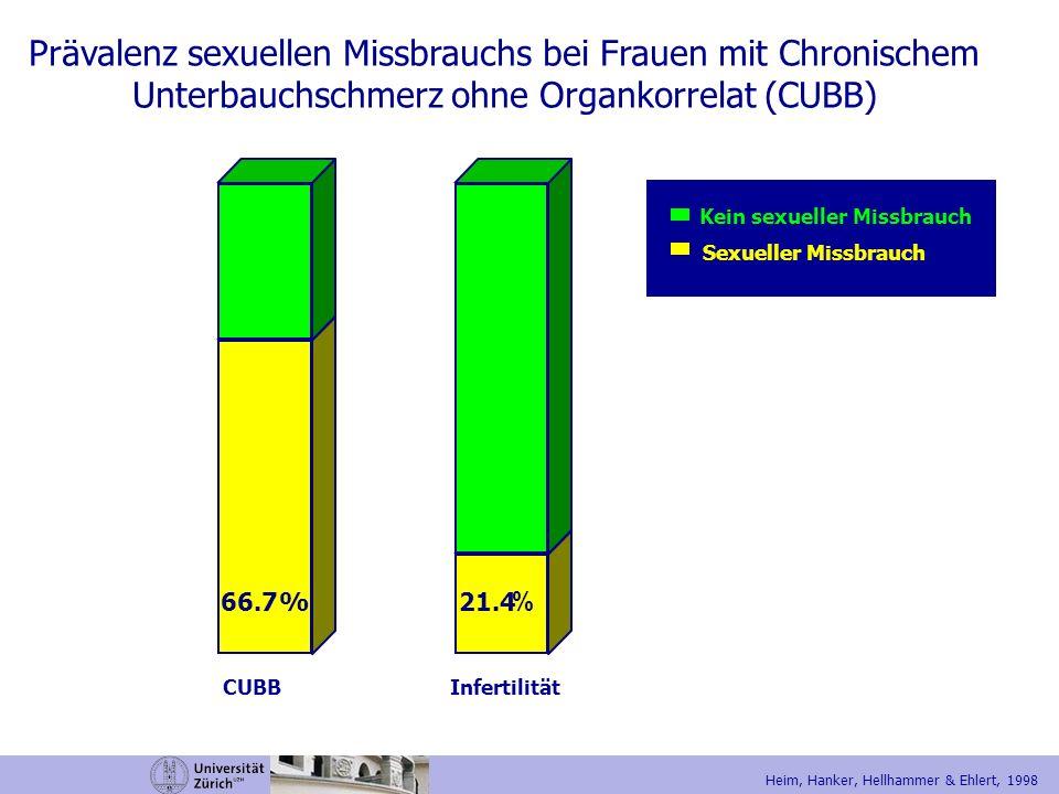 Prävalenz sexuellen Missbrauchs bei Frauen mit Chronischem Unterbauchschmerz ohne Organkorrelat (CUBB)