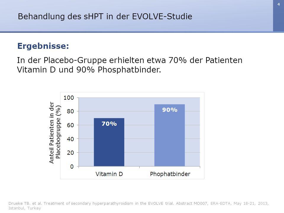 Behandlung des sHPT in der EVOLVE-Studie