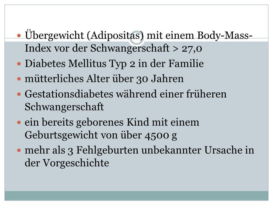 Übergewicht (Adipositas) mit einem Body-Mass-Index vor der Schwangerschaft > 27,0