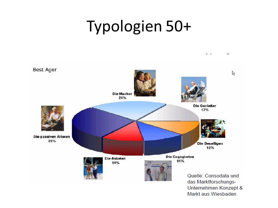 Typologien 50+