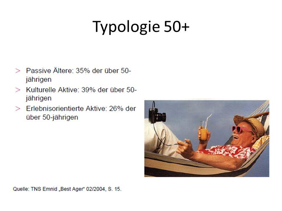 Typologie 50+