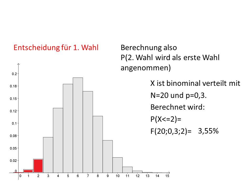 Entscheidung für 1. Wahl Berechnung also P(2. Wahl wird als erste Wahl angenommen) X ist binominal verteilt mit.
