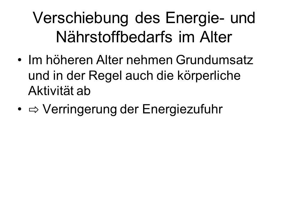 Verschiebung des Energie- und Nährstoffbedarfs im Alter