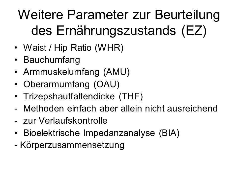 Weitere Parameter zur Beurteilung des Ernährungszustands (EZ)