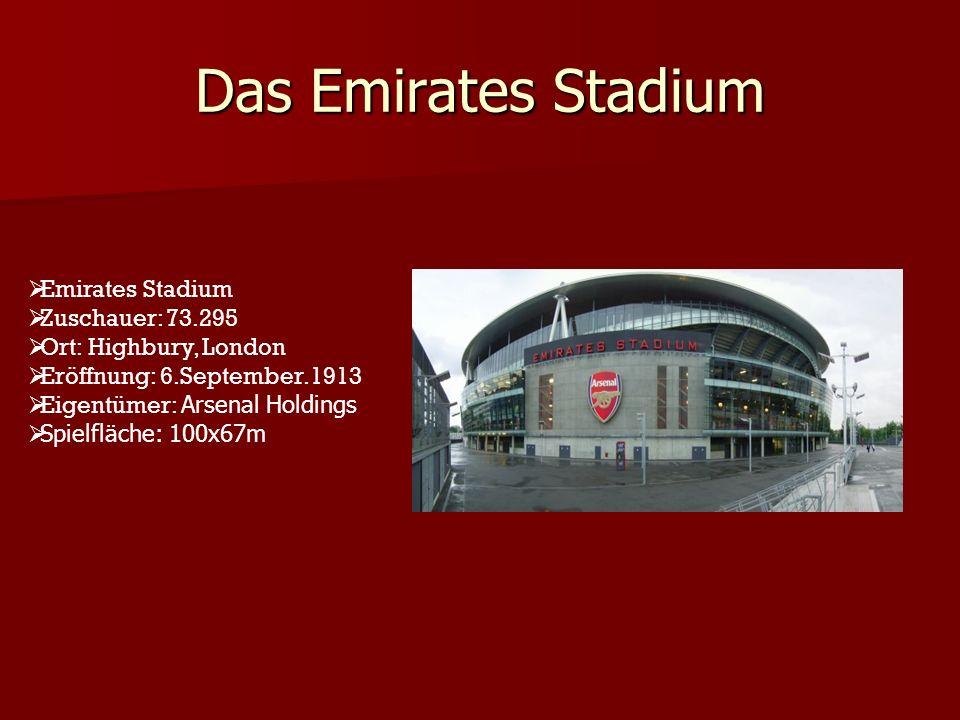 Das Emirates Stadium Emirates Stadium Zuschauer: 73.295