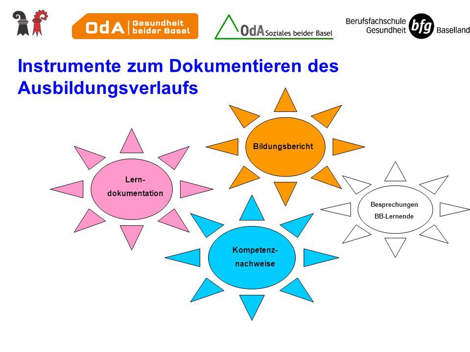 Instrumente zum Dokumentieren des Ausbildungsverlaufs