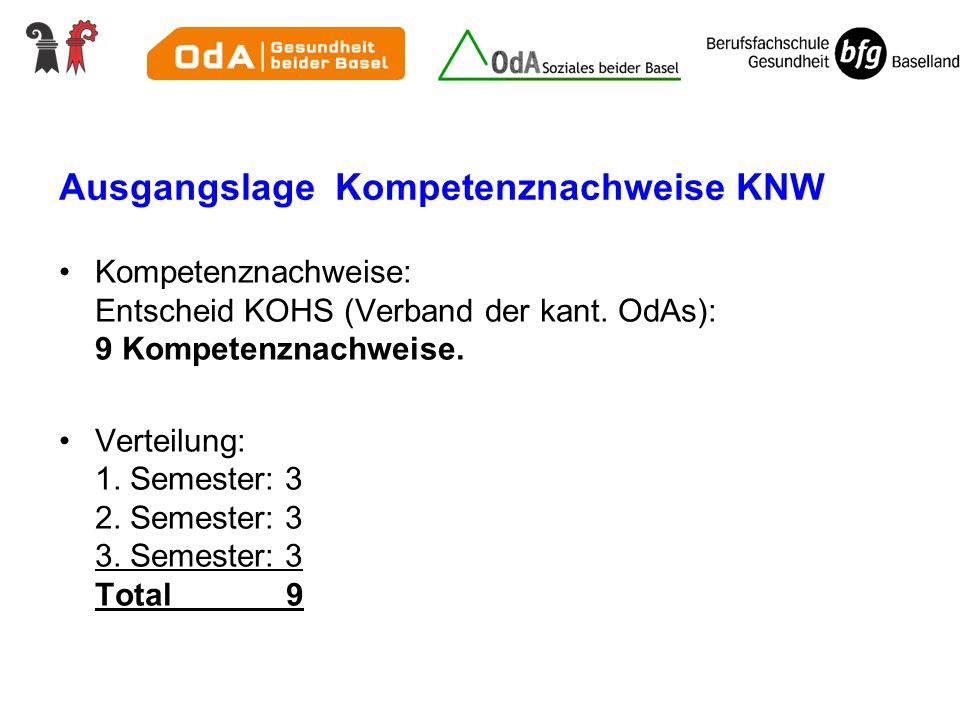 Ausgangslage Kompetenznachweise KNW