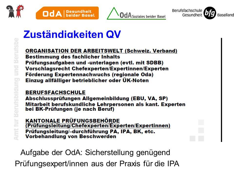 Zuständigkeiten QV Aufgabe der OdA: Sicherstellung genügend