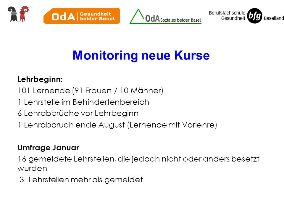 Monitoring neue Kurse