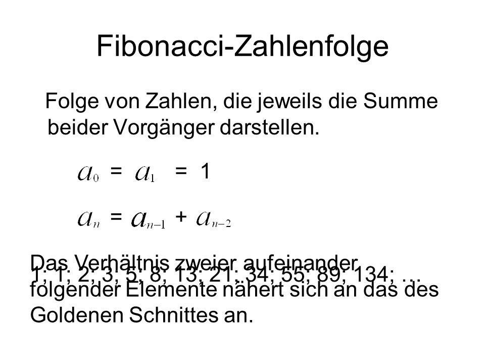 Fibonacci-Zahlenfolge