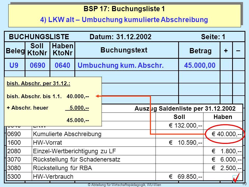 4) LKW alt – Umbuchung kumulierte Abschreibung
