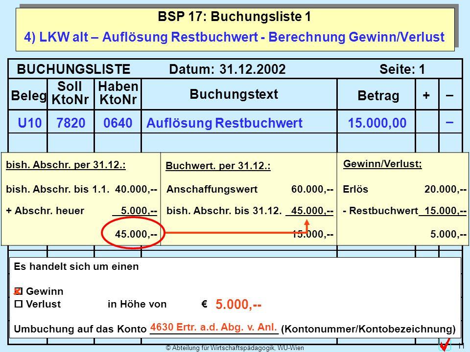 4) LKW alt – Auflösung Restbuchwert - Berechnung Gewinn/Verlust