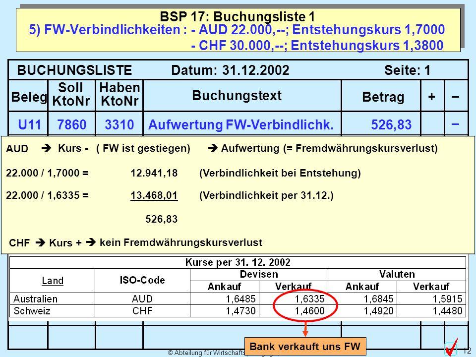 BUCHUNGSLISTE Datum: Seite: