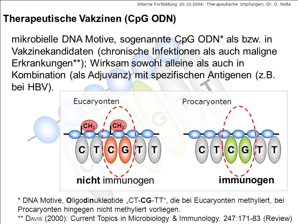 G T C Therapeutische Vakzinen (CpG ODN)