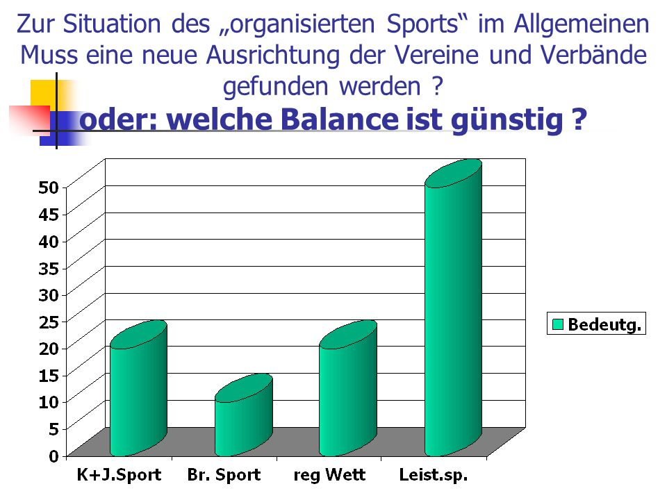 """Zur Situation des """"organisierten Sports im Allgemeinen Muss eine neue Ausrichtung der Vereine und Verbände gefunden werden ."""