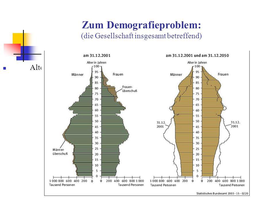 Zum Demografieproblem: (die Gesellschaft insgesamt betreffend)