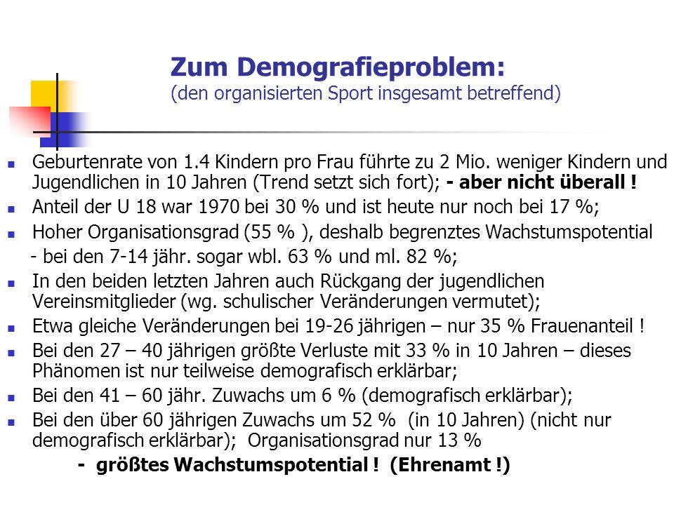 Zum Demografieproblem: (den organisierten Sport insgesamt betreffend)